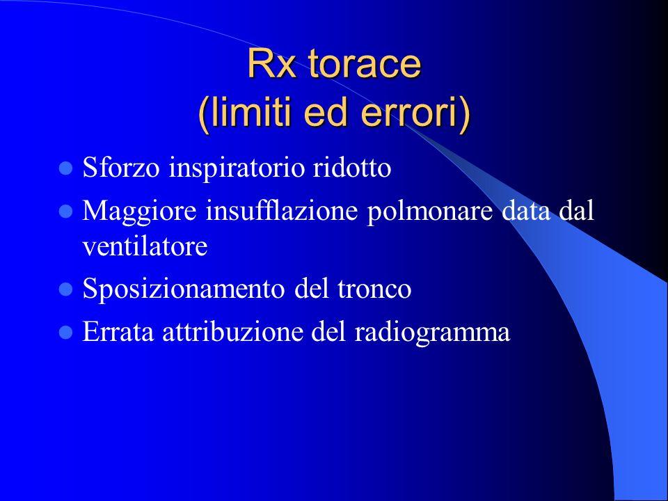 Rx torace (limiti ed errori) Sforzo inspiratorio ridotto Maggiore insufflazione polmonare data dal ventilatore Sposizionamento del tronco Errata attri