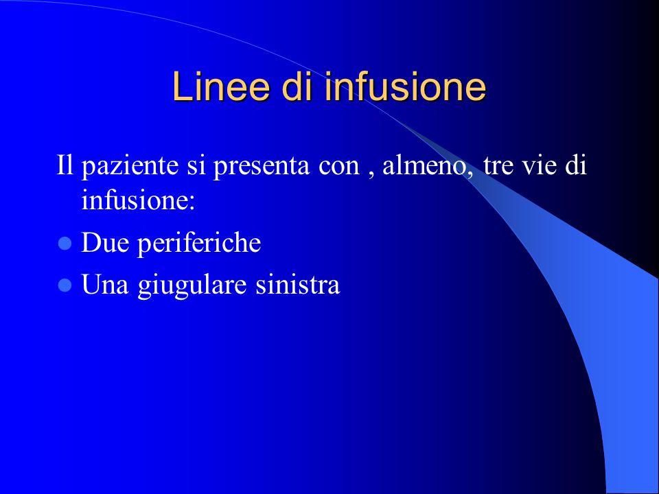 Linee di infusione Il paziente si presenta con, almeno, tre vie di infusione: Due periferiche Una giugulare sinistra