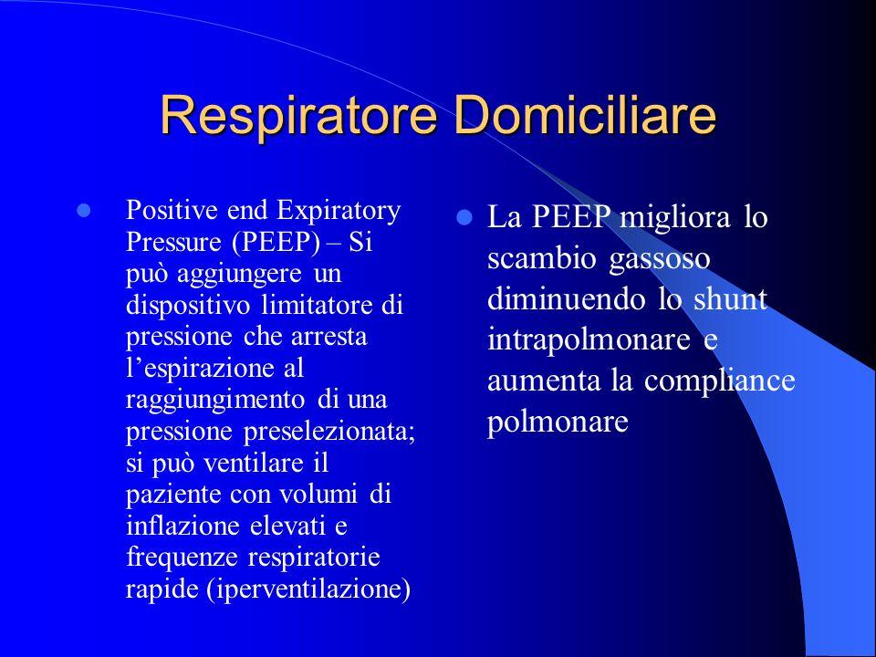 Respiratore Domiciliare Positive end Expiratory Pressure (PEEP) – Si può aggiungere un dispositivo limitatore di pressione che arresta lespirazione al