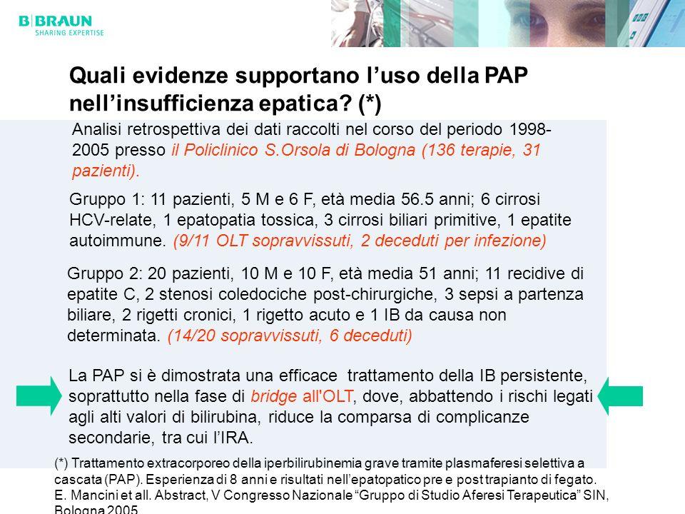 Analisi retrospettiva dei dati raccolti nel corso del periodo 1998- 2005 presso il Policlinico S.Orsola di Bologna (136 terapie, 31 pazienti).