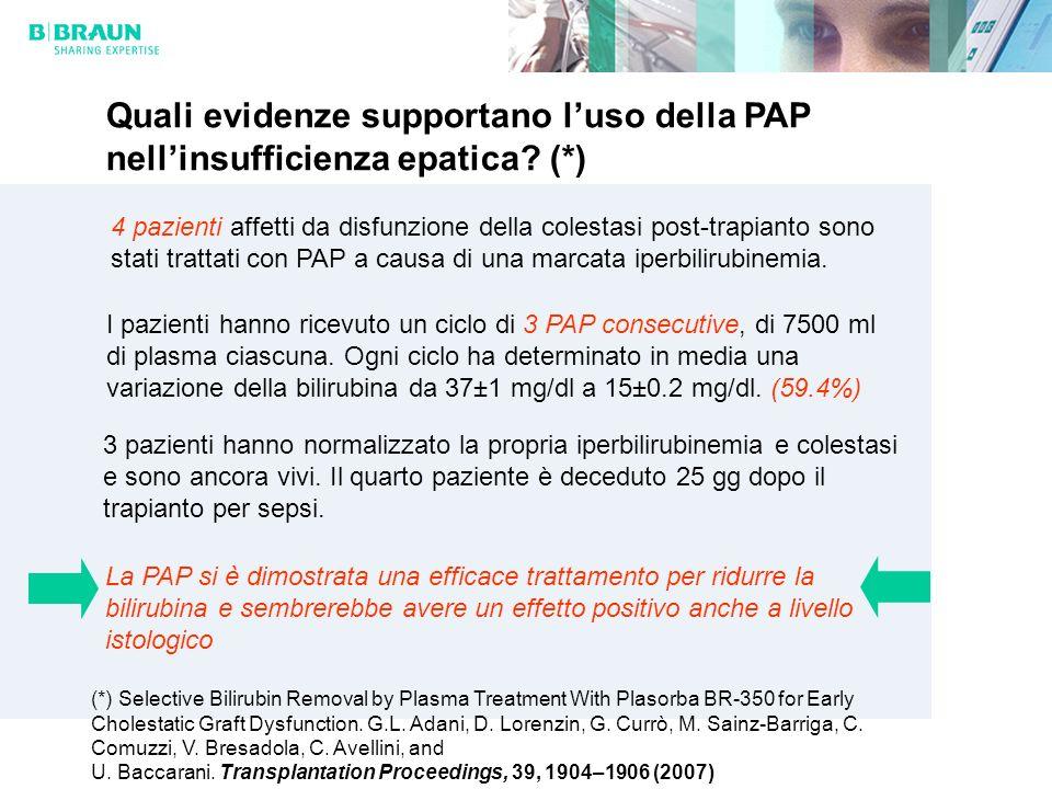4 pazienti affetti da disfunzione della colestasi post-trapianto sono stati trattati con PAP a causa di una marcata iperbilirubinemia.