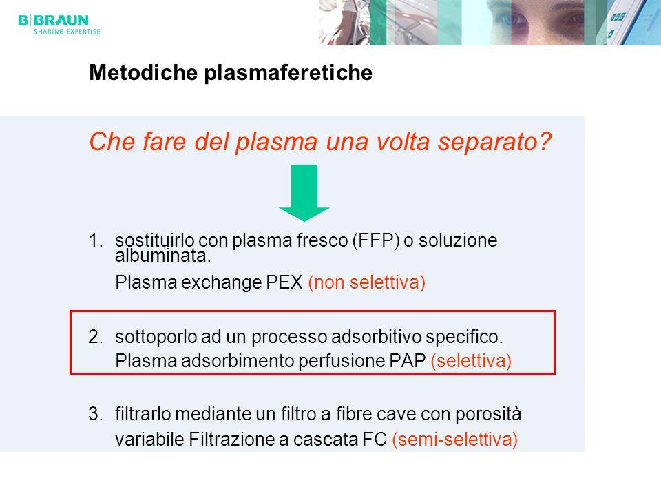 1.sostituirlo con plasma fresco (FFP) o soluzione albuminata.