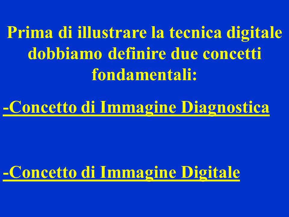 Prima di illustrare la tecnica digitale dobbiamo definire due concetti fondamentali: -Concetto di Immagine Diagnostica -Concetto di Immagine Digitale