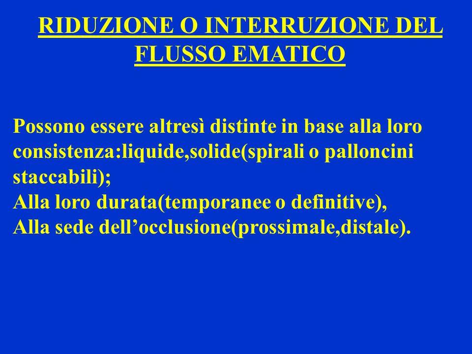 RIDUZIONE O INTERRUZIONE DEL FLUSSO EMATICO Possono essere altresì distinte in base alla loro consistenza:liquide,solide(spirali o palloncini staccabi
