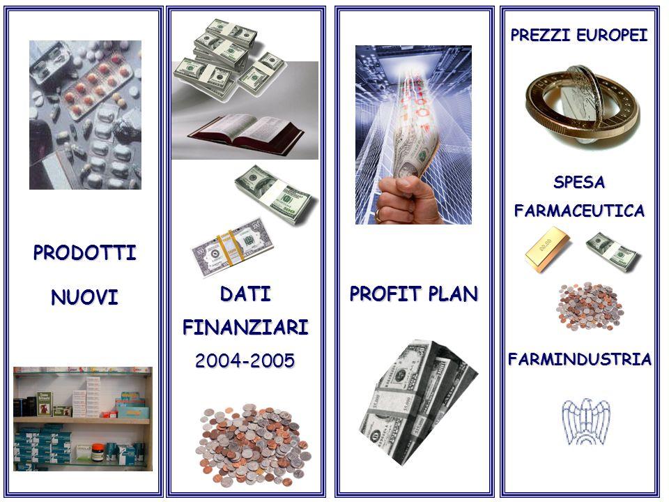PROFIT PLAN PRODOTTINUOVI DATIFINANZIARI2004-2005 PREZZI EUROPEI SPESAFARMACEUTICAFARMINDUSTRIA