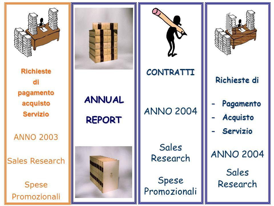 Richieste di ANNO 2004 Sales Research - Pagamento - Acquisto - Servizio RichiestedipagamentoacquistoServizio ANNO 2003 Sales Research Spese Promozionali CONTRATTI ANNO 2004 Sales Research Spese Promozionali ANNUALREPORT