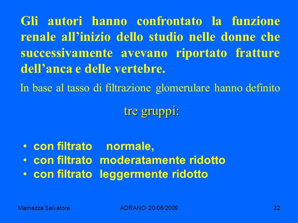 Mamazza SalvatoreADRANO 20/06/200932 Gli autori hanno confrontato la funzione renale allinizio dello studio nelle donne che successivamente avevano ri