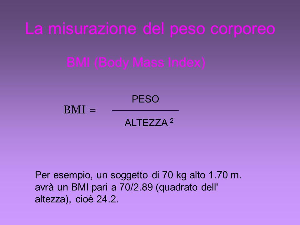 La misurazione del peso corporeo BMI (Body Mass Index) PESO ALTEZZA 2 Per esempio, un soggetto di 70 kg alto 1.70 m.
