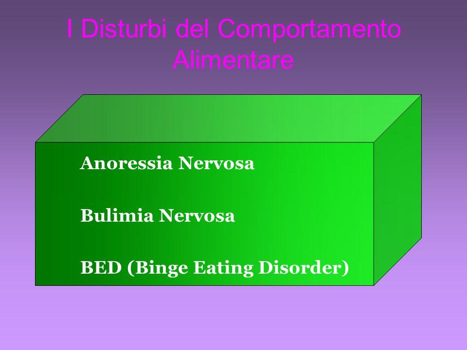 I Disturbi del Comportamento Alimentare Anoressia Nervosa Bulimia Nervosa BED (Binge Eating Disorder)