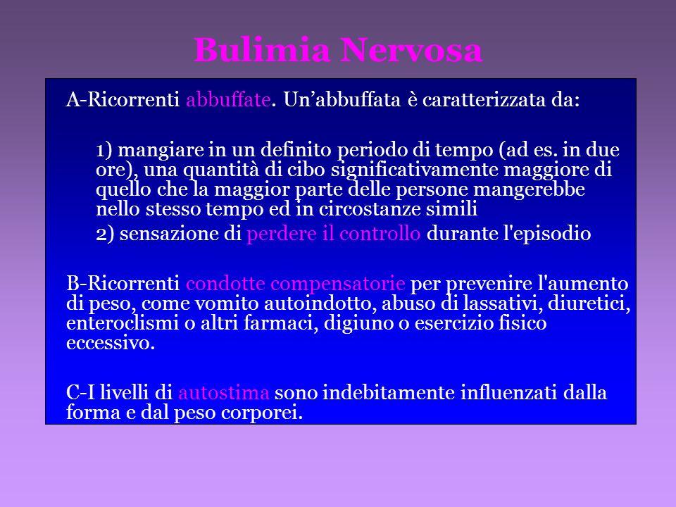 Bulimia Nervosa A-Ricorrenti abbuffate.