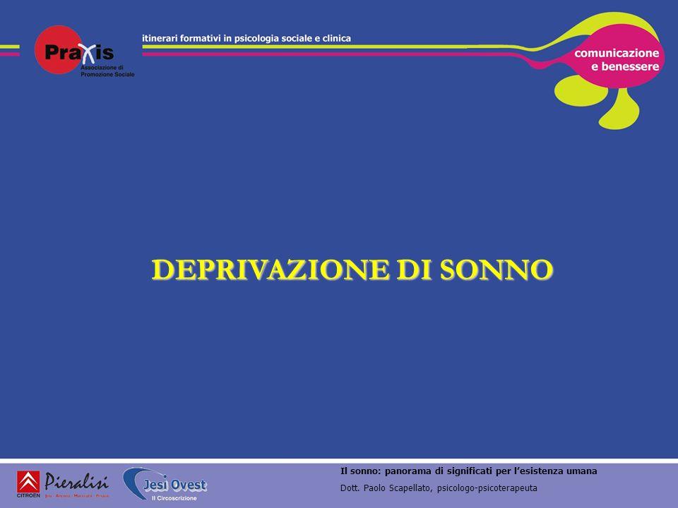 Il sonno: panorama di significati per lesistenza umana Dott. Paolo Scapellato, psicologo-psicoterapeuta DEPRIVAZIONE DI SONNO