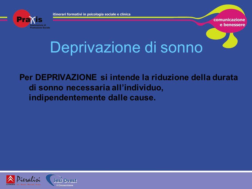 Deprivazione di sonno Per DEPRIVAZIONE si intende la riduzione della durata di sonno necessaria allindividuo, indipendentemente dalle cause.