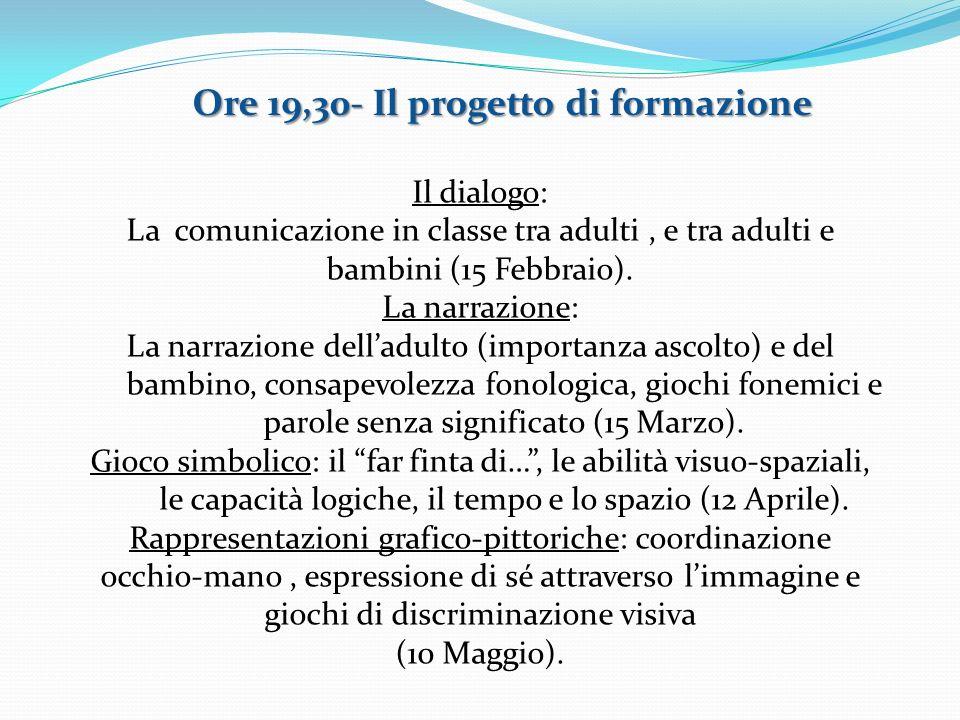 Il dialogo: La comunicazione in classe tra adulti, e tra adulti e bambini (15 Febbraio). La narrazione: La narrazione delladulto (importanza ascolto)