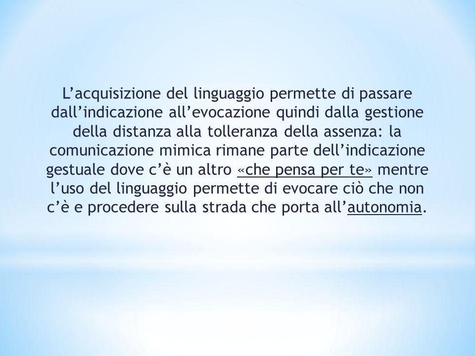 Lacquisizione del linguaggio permette di passare dallindicazione allevocazione quindi dalla gestione della distanza alla tolleranza della assenza: la