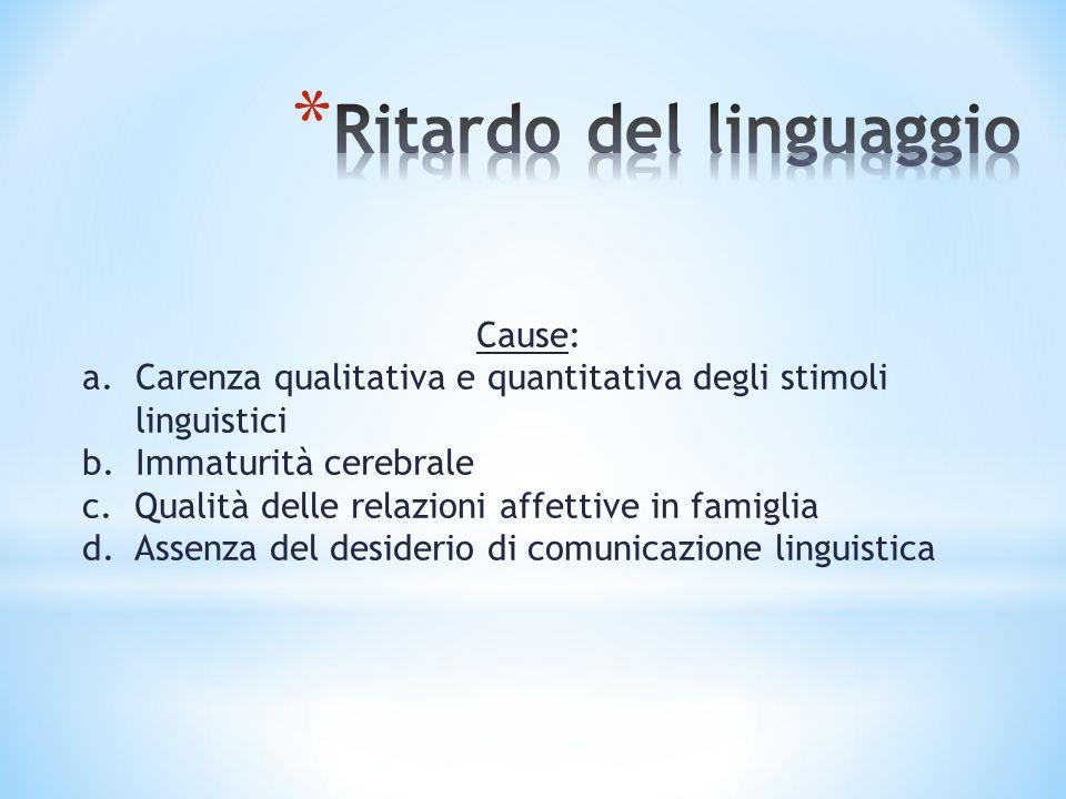 Cause: a.Carenza qualitativa e quantitativa degli stimoli linguistici b.Immaturità cerebrale c. Qualità delle relazioni affettive in famiglia d. Assen