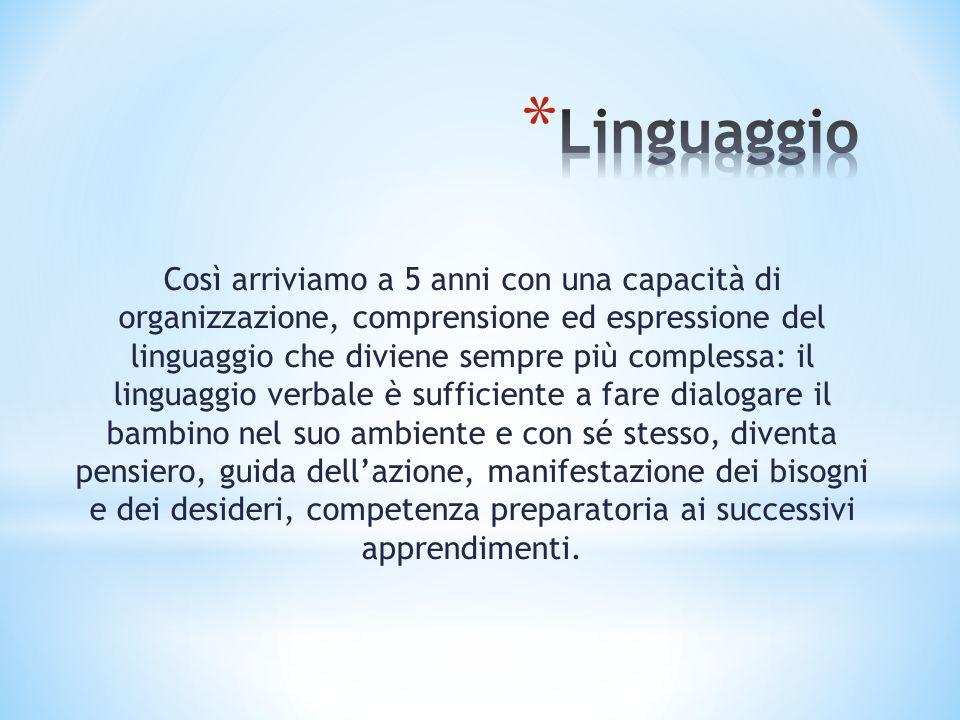 Così arriviamo a 5 anni con una capacità di organizzazione, comprensione ed espressione del linguaggio che diviene sempre più complessa: il linguaggio
