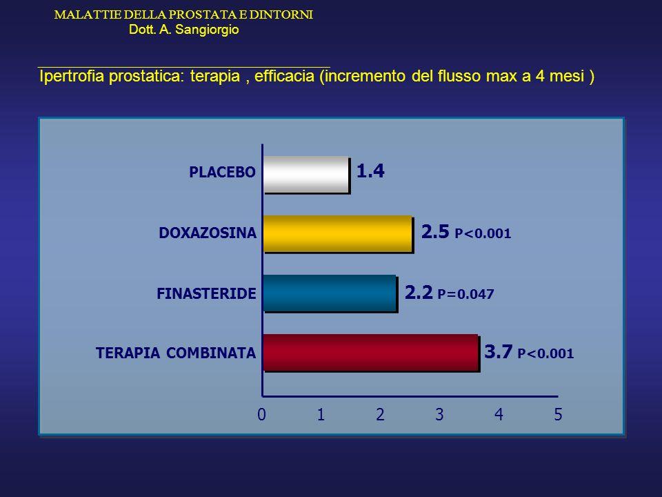 MALATTIE DELLA PROSTATA E DINTORNI Dott. A. Sangiorgio _____________________________________________ Ipertrofia prostatica: terapia, efficacia (increm