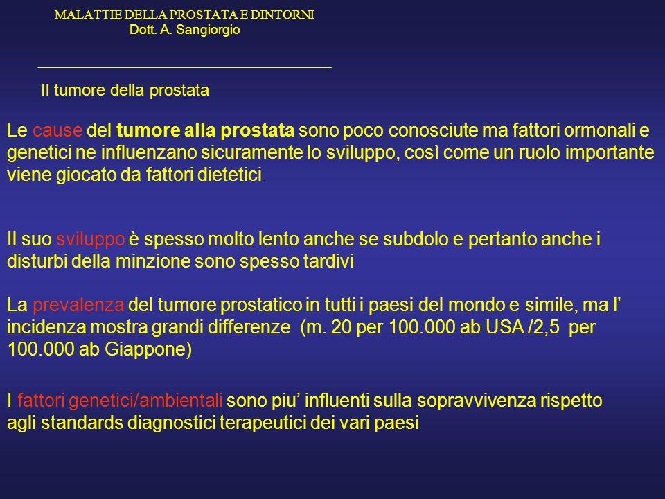 MALATTIE DELLA PROSTATA E DINTORNI Dott. A. Sangiorgio _____________________________________________ Il tumore della prostata Le cause del tumore alla