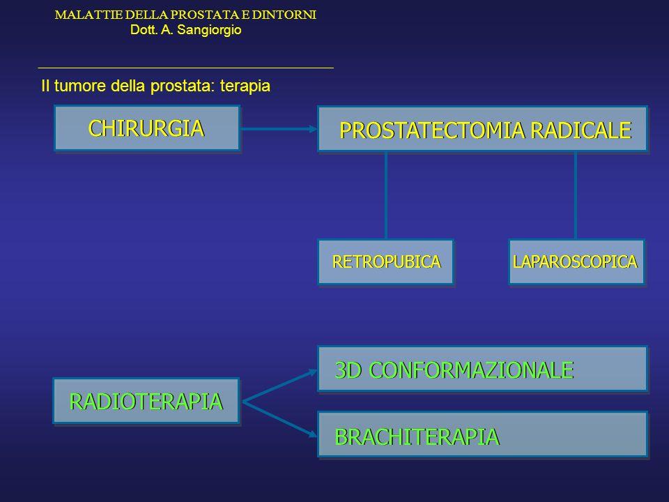MALATTIE DELLA PROSTATA E DINTORNI Dott. A. Sangiorgio _____________________________________________ Il tumore della prostata: terapia PROSTATECTOMIA