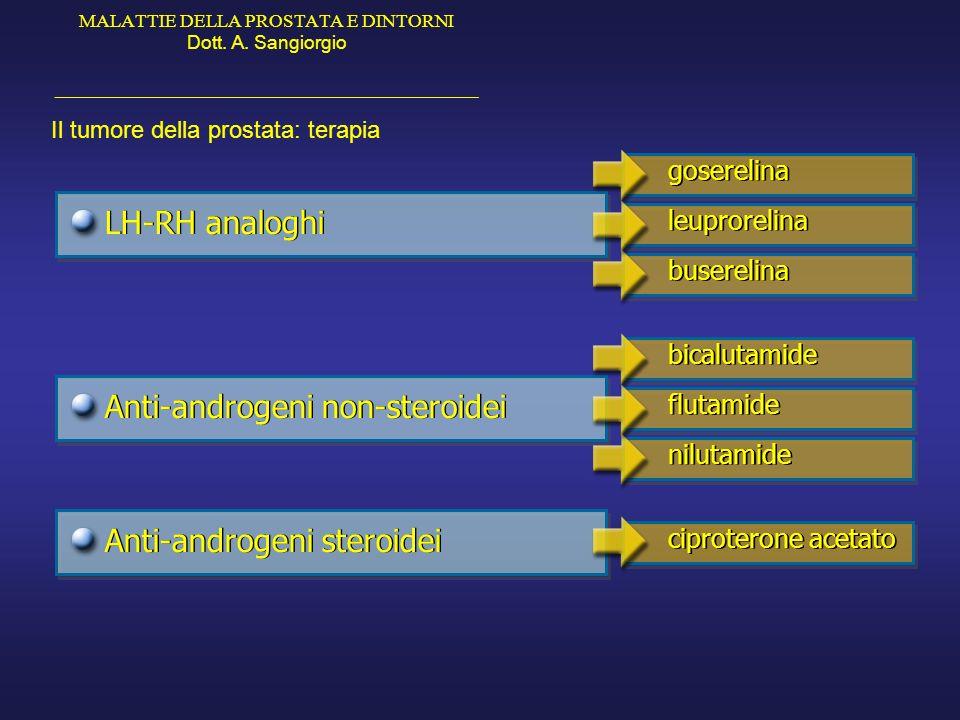 MALATTIE DELLA PROSTATA E DINTORNI Dott. A. Sangiorgio _____________________________________________ Il tumore della prostata: terapia LH-RH analoghi