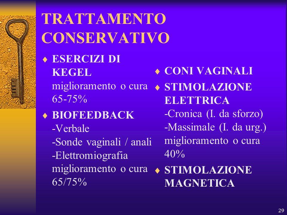 29 TRATTAMENTO CONSERVATIVO ESERCIZI DI KEGEL miglioramento o cura 65-75% BIOFEEDBACK -Verbale -Sonde vaginali / anali -Elettromiografia miglioramento
