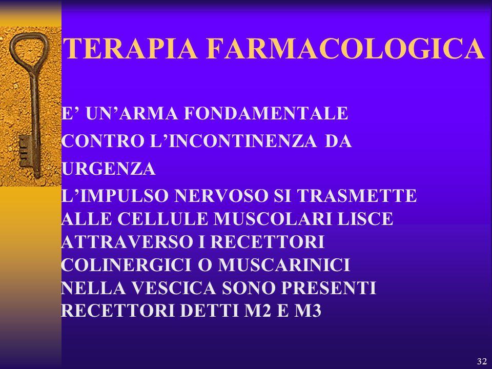 32 TERAPIA FARMACOLOGICA E UNARMA FONDAMENTALE CONTRO LINCONTINENZA DA URGENZA LIMPULSO NERVOSO SI TRASMETTE ALLE CELLULE MUSCOLARI LISCE ATTRAVERSO I