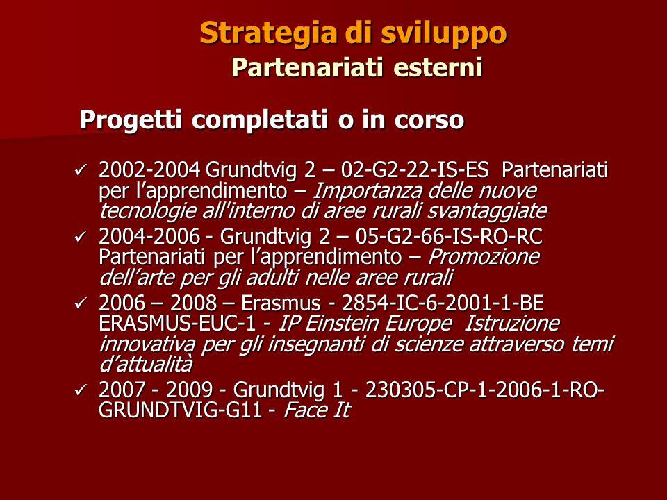 Strategia di sviluppo Partenariati esterni Progetti completati o in corso Progetti completati o in corso 2002-2004 Grundtvig 2 – 02-G2-22-IS-ES Partenariati per lapprendimento – Importanza delle nuove tecnologie all interno di aree rurali svantaggiate 2002-2004 Grundtvig 2 – 02-G2-22-IS-ES Partenariati per lapprendimento – Importanza delle nuove tecnologie all interno di aree rurali svantaggiate 2004-2006 - Grundtvig 2 – 05-G2-66-IS-RO-RC Partenariati per lapprendimento – Promozione dellarte per gli adulti nelle aree rurali 2004-2006 - Grundtvig 2 – 05-G2-66-IS-RO-RC Partenariati per lapprendimento – Promozione dellarte per gli adulti nelle aree rurali 2006 – 2008 – Erasmus - 2854-IC-6-2001-1-BE ERASMUS-EUC-1 - IP Einstein Europe Istruzione innovativa per gli insegnanti di scienze attraverso temi dattualità 2006 – 2008 – Erasmus - 2854-IC-6-2001-1-BE ERASMUS-EUC-1 - IP Einstein Europe Istruzione innovativa per gli insegnanti di scienze attraverso temi dattualità 2007 - 2009 - Grundtvig 1 - 230305-CP-1-2006-1-RO- GRUNDTVIG-G11 - Face It 2007 - 2009 - Grundtvig 1 - 230305-CP-1-2006-1-RO- GRUNDTVIG-G11 - Face It