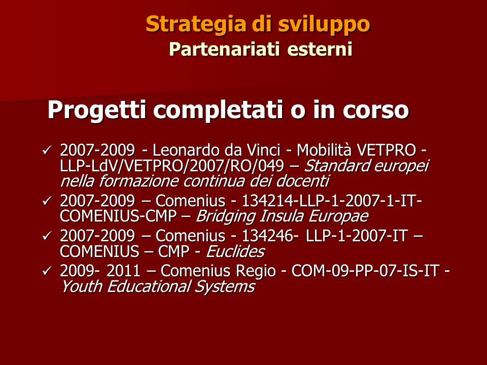 Progetti completati o in corso Progetti completati o in corso 2007-2009 - Leonardo da Vinci - Mobilità VETPRO - LLP-LdV/VETPRO/2007/RO/049 – Standard europei nella formazione continua dei docenti 2007-2009 - Leonardo da Vinci - Mobilità VETPRO - LLP-LdV/VETPRO/2007/RO/049 – Standard europei nella formazione continua dei docenti 2007-2009 – Comenius - 134214-LLP-1-2007-1-IT- COMENIUS-CMP – Bridging Insula Europae 2007-2009 – Comenius - 134214-LLP-1-2007-1-IT- COMENIUS-CMP – Bridging Insula Europae 2007-2009 – Comenius - 134246- LLP-1-2007-IT – COMENIUS – CMP - Euclides 2007-2009 – Comenius - 134246- LLP-1-2007-IT – COMENIUS – CMP - Euclides 2009- 2011 – Comenius Regio - COM-09-PP-07-IS-IT - Youth Educational Systems 2009- 2011 – Comenius Regio - COM-09-PP-07-IS-IT - Youth Educational Systems Strategia di sviluppo Partenariati esterni