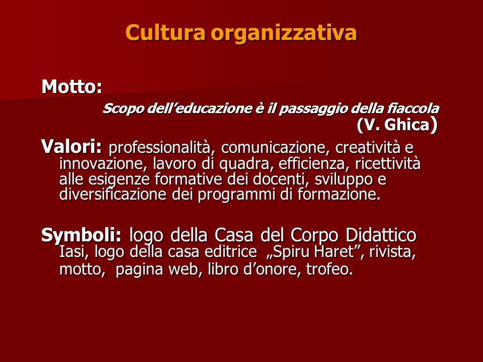 Cultura organizzativa Motto: Scopo delleducazione è il passaggio della fiaccola (V.