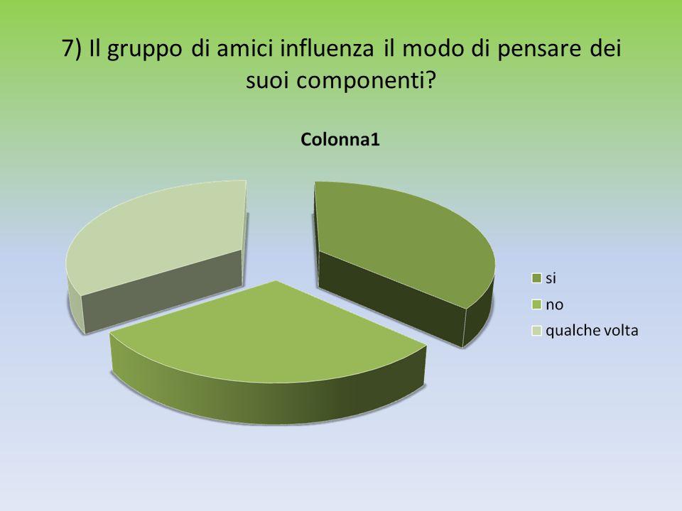 7) Il gruppo di amici influenza il modo di pensare dei suoi componenti?