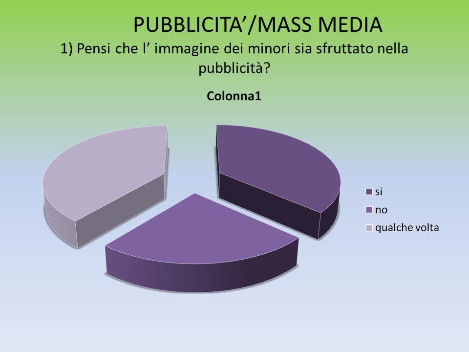 PUBBLICITA/MASS MEDIA 1) Pensi che l immagine dei minori sia sfruttato nella pubblicità?