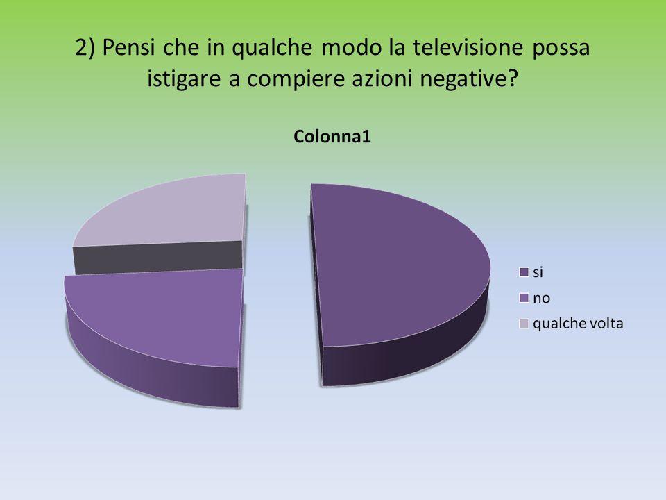 2) Pensi che in qualche modo la televisione possa istigare a compiere azioni negative?