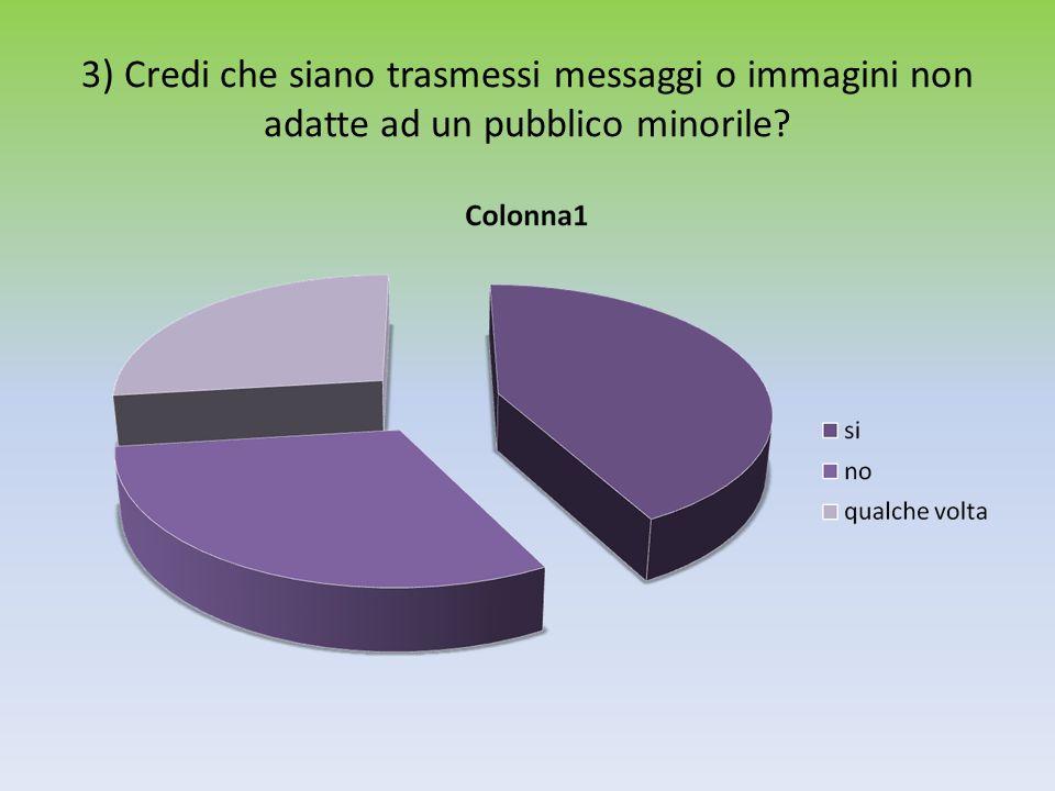 3) Credi che siano trasmessi messaggi o immagini non adatte ad un pubblico minorile?