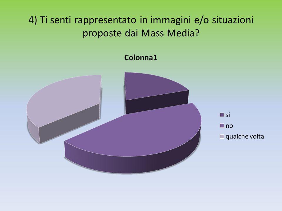 4) Ti senti rappresentato in immagini e/o situazioni proposte dai Mass Media?