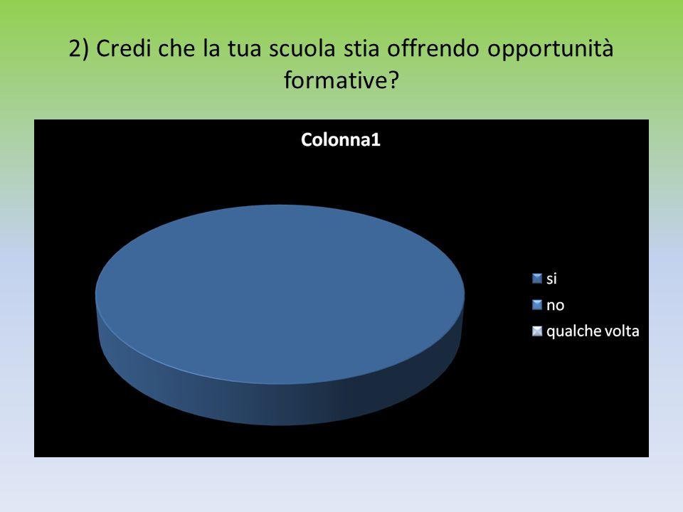 2) Credi che la tua scuola stia offrendo opportunità formative?