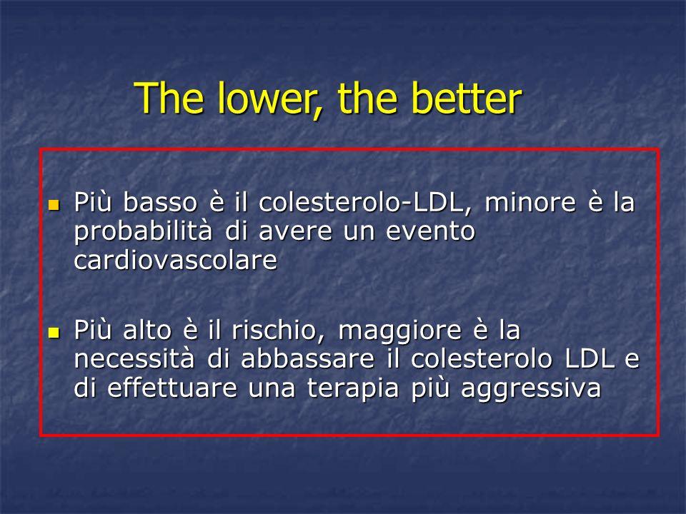 Più basso è il colesterolo-LDL, minore è la probabilità di avere un evento cardiovascolare Più basso è il colesterolo-LDL, minore è la probabilità di