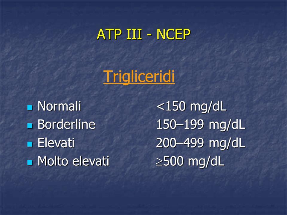 ATP III - NCEP Trigliceridi Normali <150 mg/dL Normali <150 mg/dL Borderline 150–199 mg/dL Borderline 150–199 mg/dL Elevati200–499 mg/dL Elevati200–49