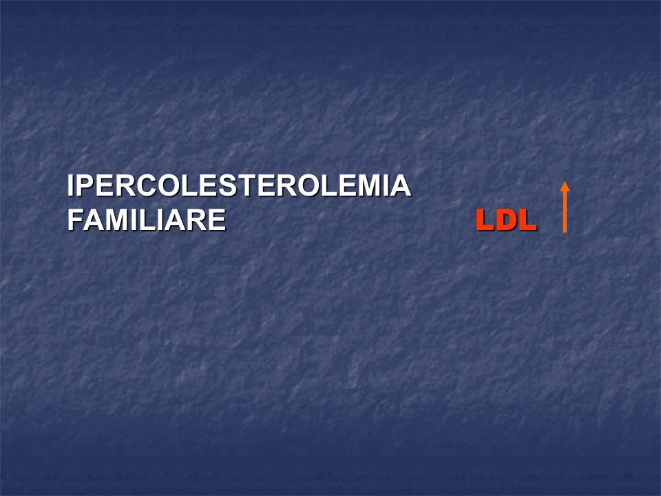 IPERCOLESTEROLEMIA FAMILIARE LDL