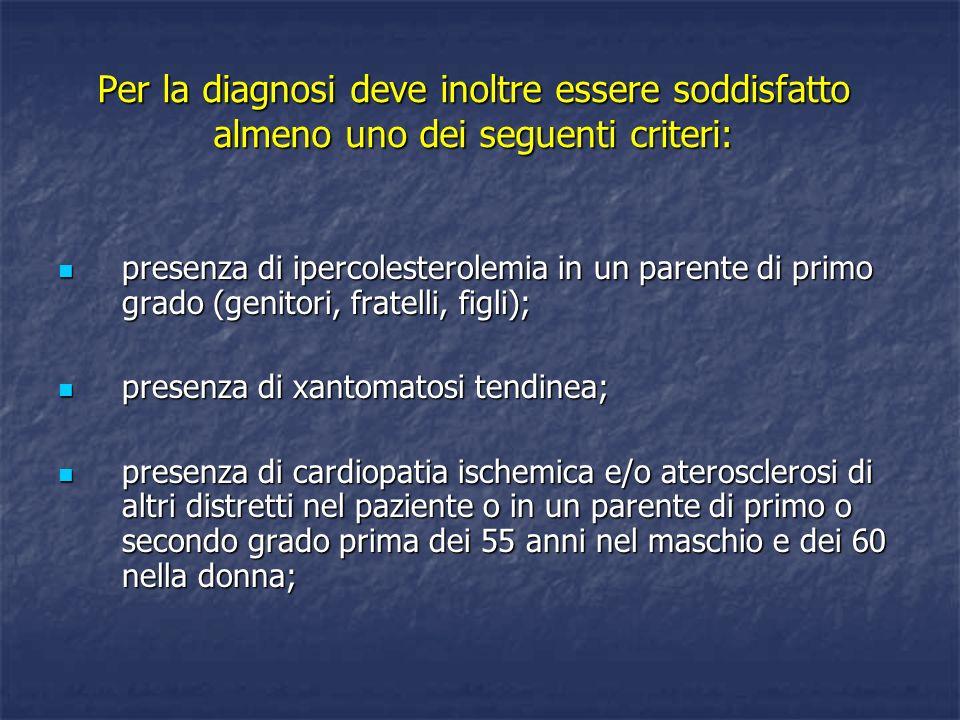 Per la diagnosi deve inoltre essere soddisfatto almeno uno dei seguenti criteri: presenza di ipercolesterolemia in un parente di primo grado (genitori