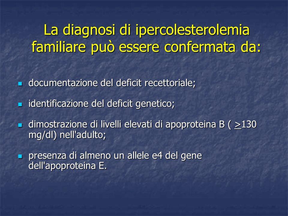 La diagnosi di ipercolesterolemia familiare può essere confermata da: documentazione del deficit recettoriale; documentazione del deficit recettoriale
