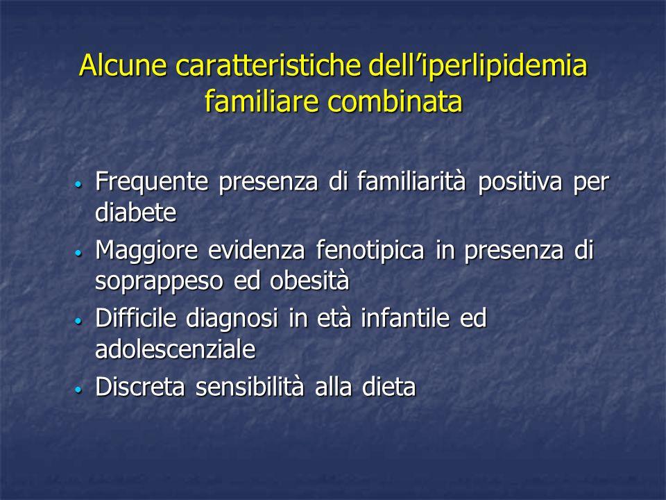 Alcune caratteristiche delliperlipidemia familiare combinata Frequente presenza di familiarità positiva per diabete Frequente presenza di familiarità