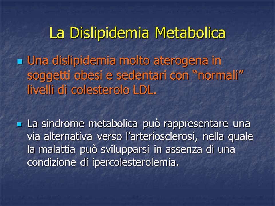 La Dislipidemia Metabolica Una dislipidemia molto aterogena in soggetti obesi e sedentari con normali livelli di colesterolo LDL. Una dislipidemia mol