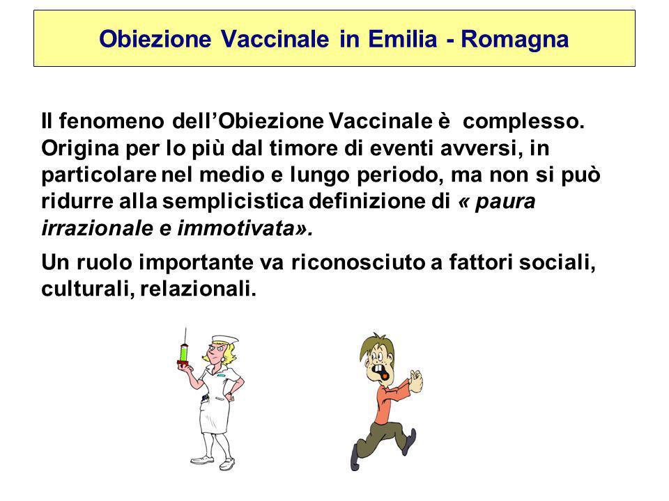 Il fenomeno dellObiezione Vaccinale è complesso.
