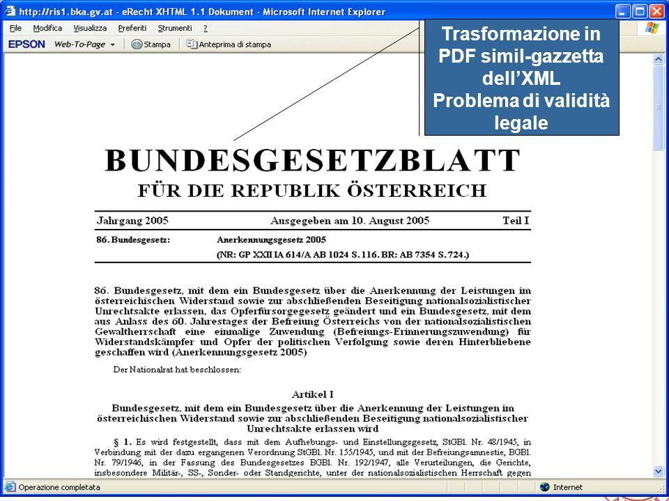 10 VII Rapporto sulla legislazione regionale Trasformazione in PDF simil-gazzetta dellXML Problema di validità legale