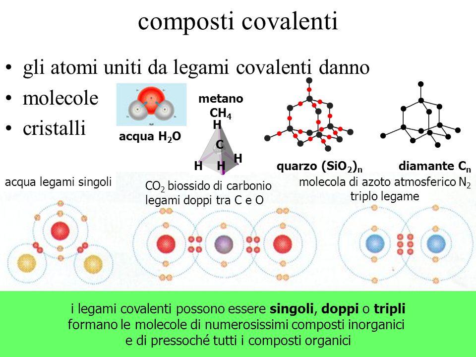 composti covalenti gli atomi uniti da legami covalenti danno molecole cristalli i legami covalenti possono essere singoli, doppi o tripli formano le m