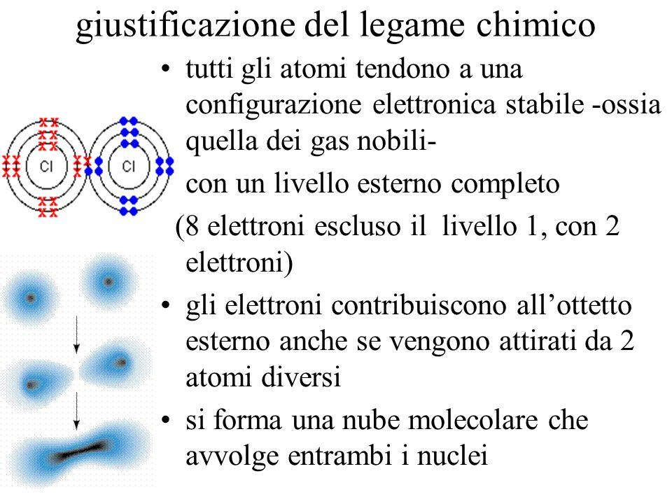 giustificazione del legame chimico tutti gli atomi tendono a una configurazione elettronica stabile -ossia quella dei gas nobili- con un livello ester