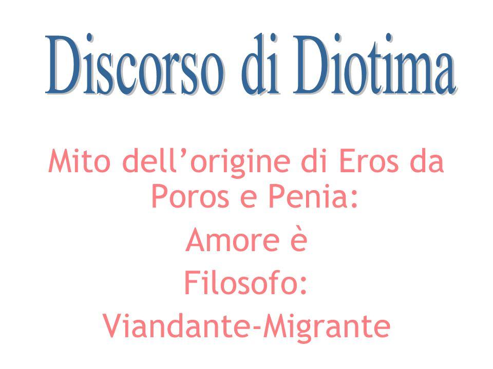 Mito dellorigine di Eros da Poros e Penia: Amore è Filosofo: Viandante-Migrante