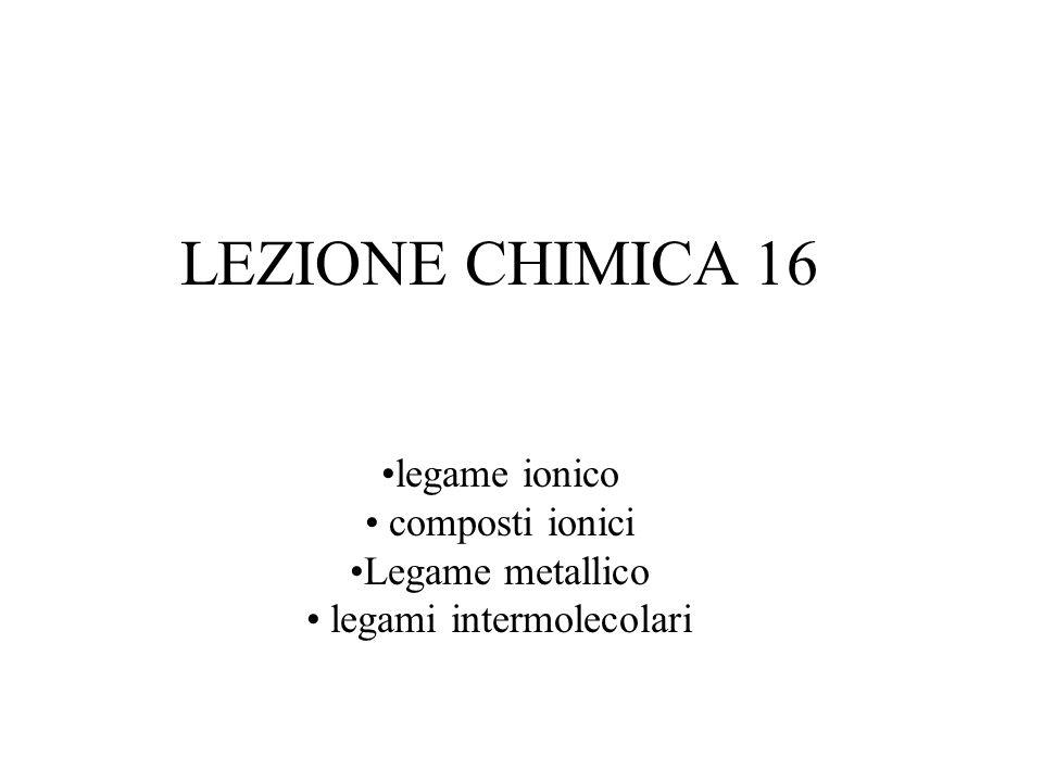LEZIONE CHIMICA 16 legame ionico composti ionici Legame metallico legami intermolecolari