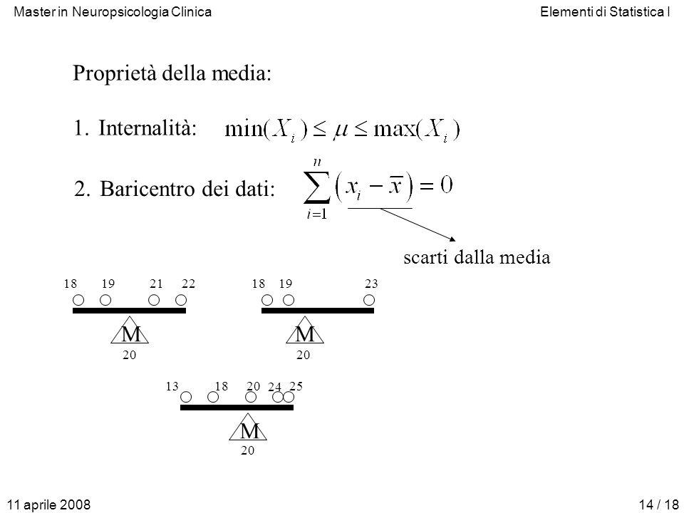 Master in Neuropsicologia ClinicaElementi di Statistica I 11 aprile 200814 / 18 Proprietà della media: 1.Internalità: 2.Baricentro dei dati: scarti da