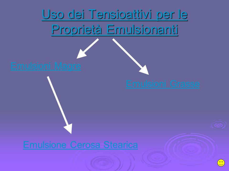 Uso dei Tensioattivi per le Proprietà Emulsionanti Uso dei Tensioattivi per le Proprietà Emulsionanti Emulsioni Magre Emulsioni Grasse Emulsione Cerosa Stearica